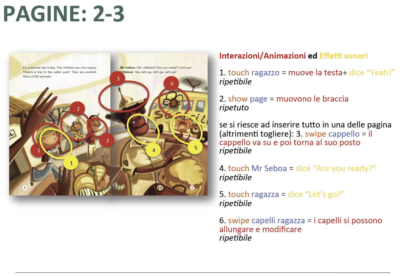 ebook interattivo scuola DeAgostini, rcs